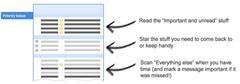 priority_inbox in Gmail