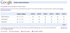 Google Analytics Status Dashboard