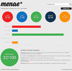 Menae Rank for a site