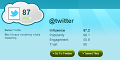 find your influence score on twitter with TweetLevel