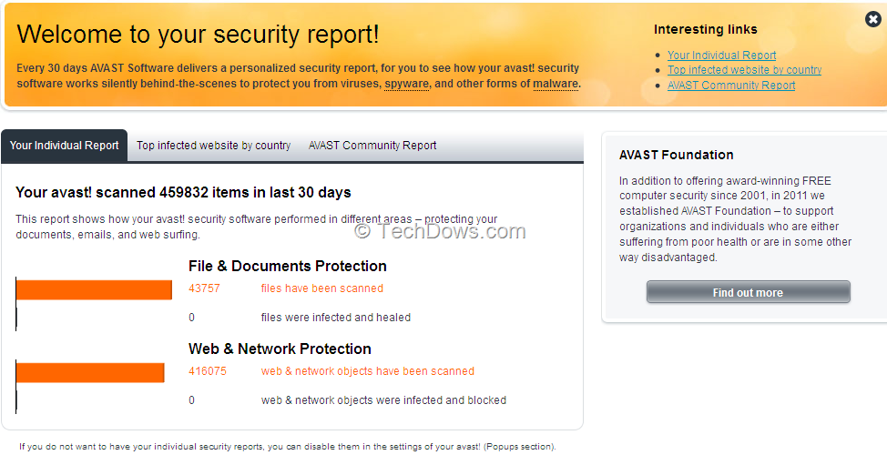 Avast Now Shows Personalized Security Report for Every 30 Days