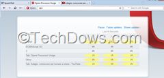 Opera processor usage page