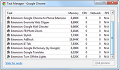 Task Manager showing memory usage of Chrome extensions