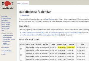 Firefox release dates calendar